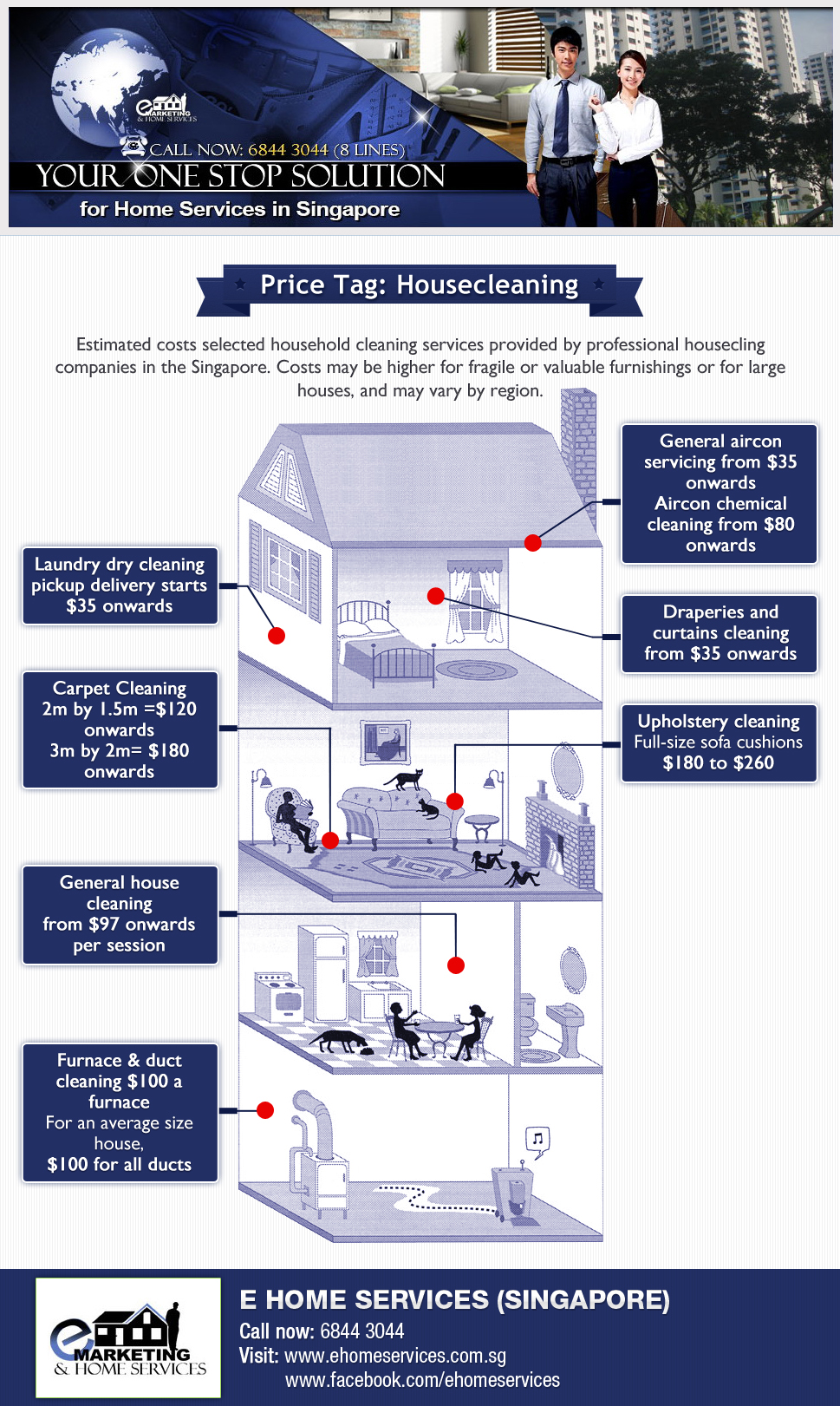 The Cost Of House Cleaning in Singapore - Infographic