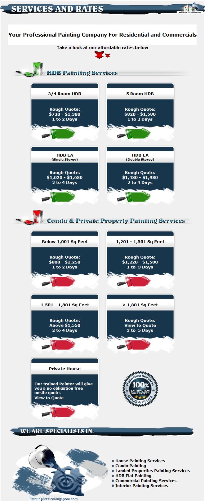Paitning Rates & Prices Singpapore